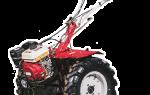Обзор мотоблока Shtenli 1800 PRO SERIES. Технические характеристики. Устройство. Инструкция по эксплуатации