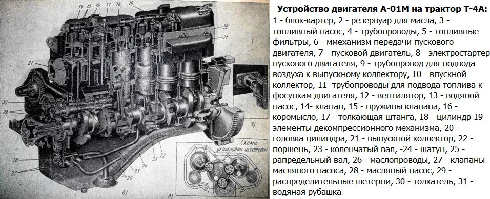 Двигатель А-01М трактора Т-4А