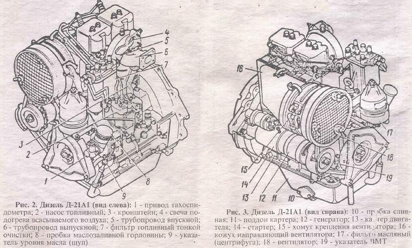 Схема двигателя Д21А1