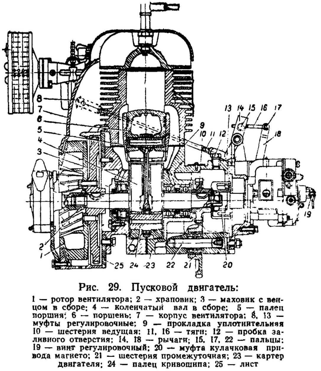 Схема пускового двигателя