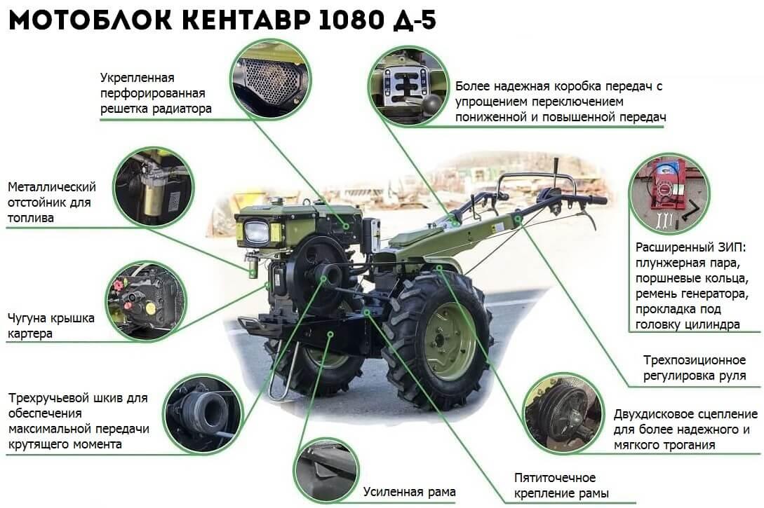 Устройство мотоблока Кентавр 1080Д-5