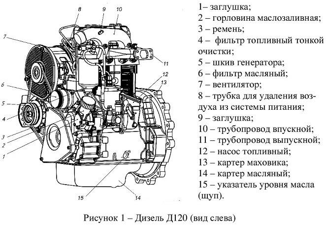 Схема двигателя Д-120