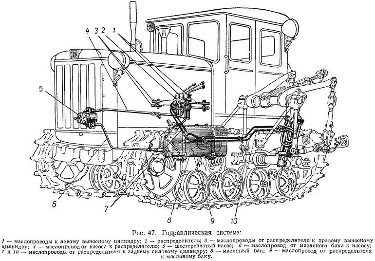 Схема гидравлической системы Т-50