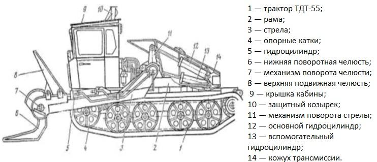 Схема трактора ТДТ-55