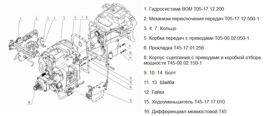 Схема трансмиссии РТ-М-160
