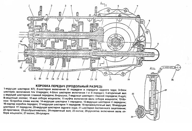 Схема КПП мотоблока Агро