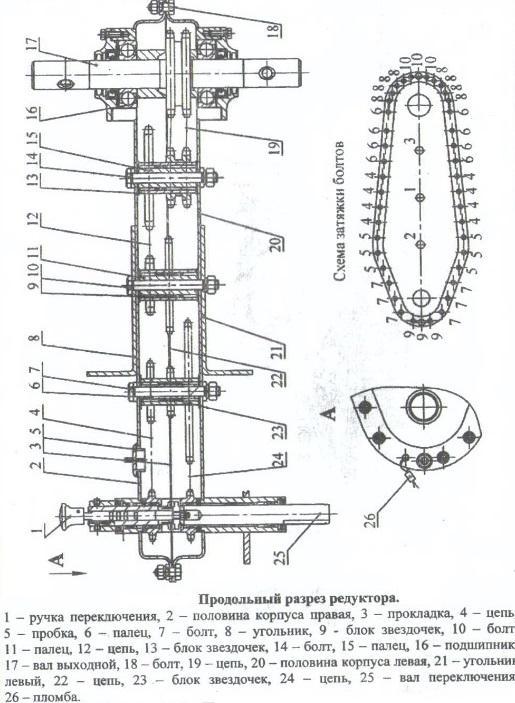 Схема редуктора мотоблока Ока