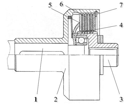 хема сцепления мотоблока Угра НМБ-1: 1 - Вал двигателя, 2 - Полумуфта ведущая, 3 - Полумуфта ведомая в сборе с выжимным подшипником, 4 - Тарельчатая пружина, 5 - Диски ведущие, 6 - Диски ведомые, 7 - Пружинное упорное кольцо.