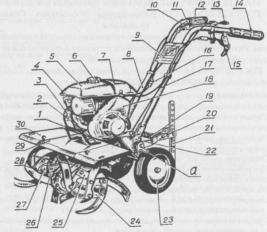 Устройство культиватора МК-1А-02