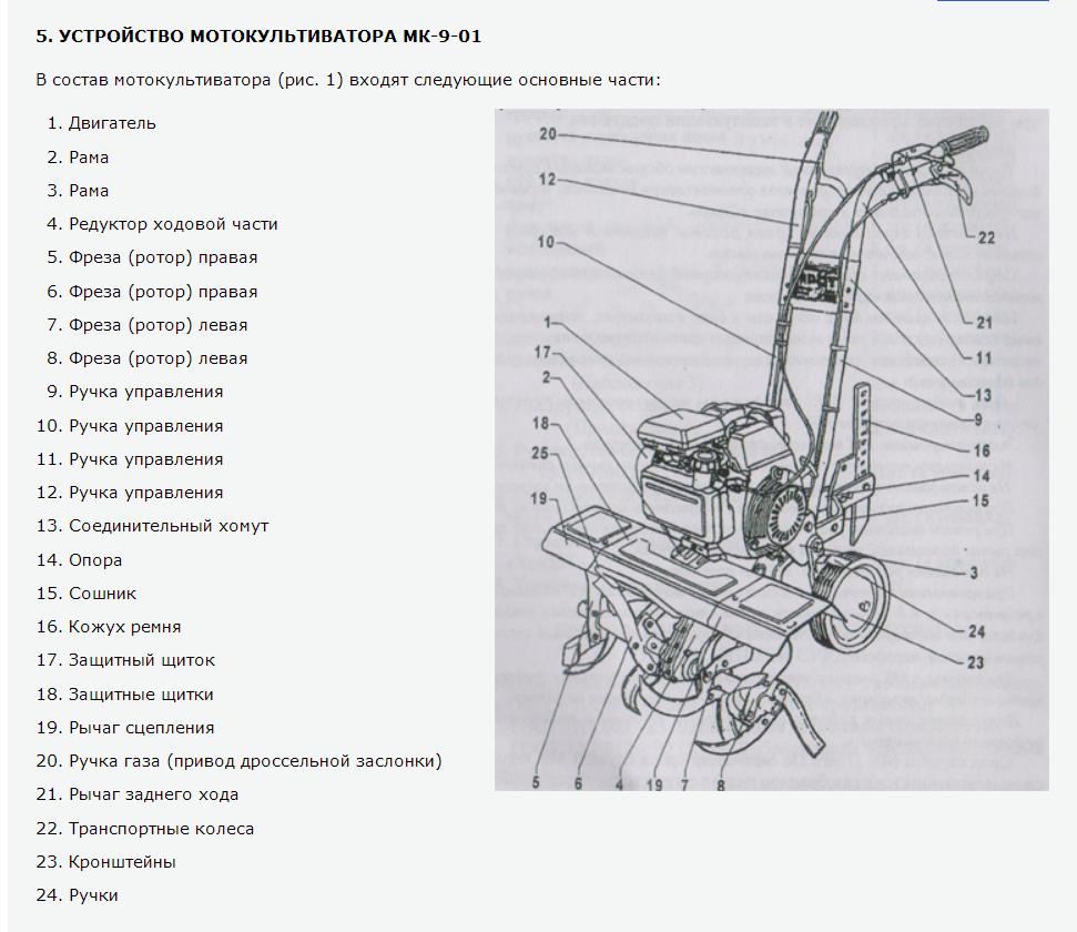 Мотокультиватор МК-9-01-«Крот» устройство