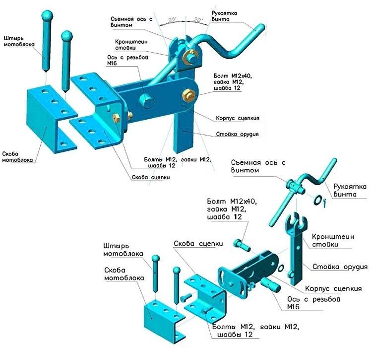Схема сцепки для тележки