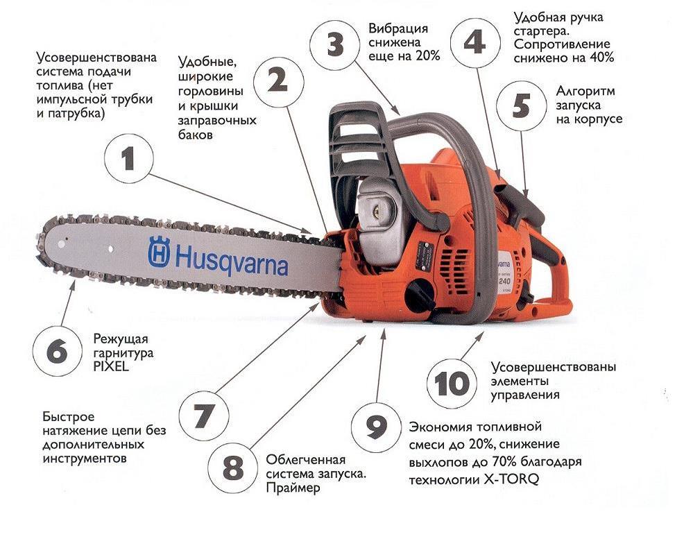 Строение бензопилы Хускварна 240