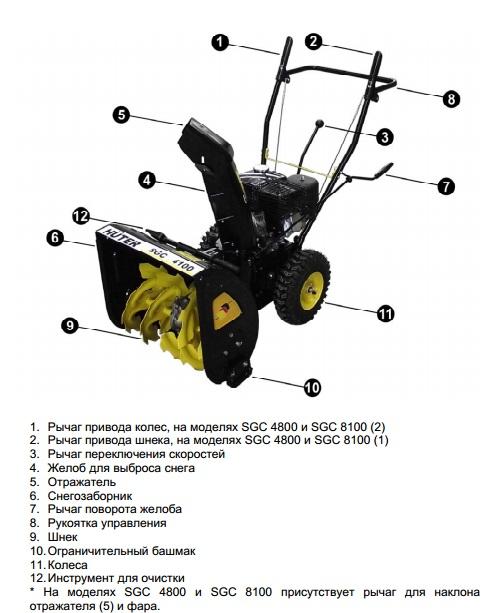 Снегоуборщик Huter SGC 4800