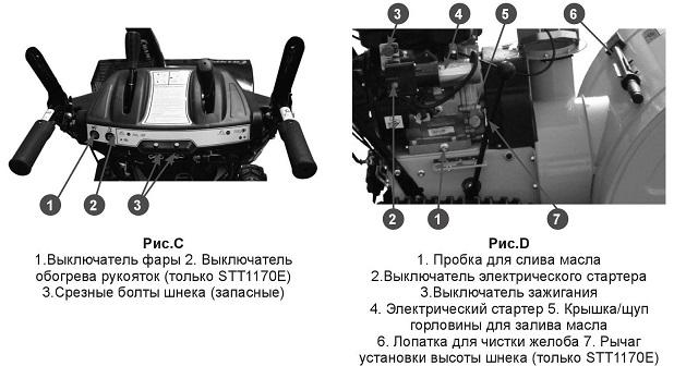 Основные узлы снегоуборщика Champion ST1170E