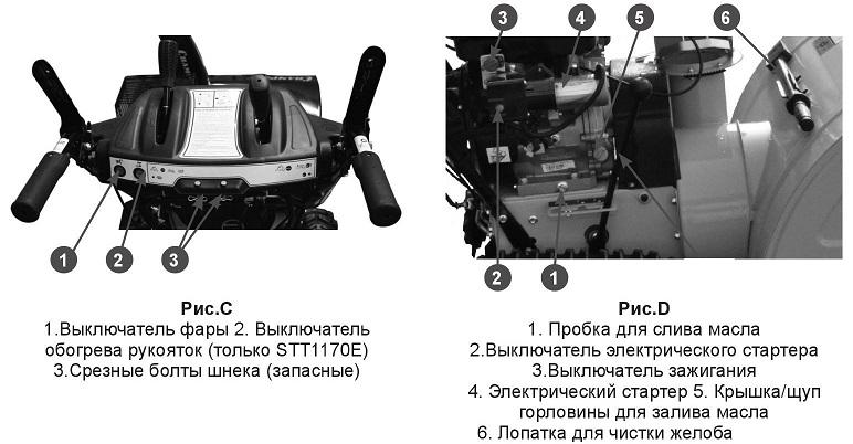 Основные узлы снегоуборщика Champion STT1074BS