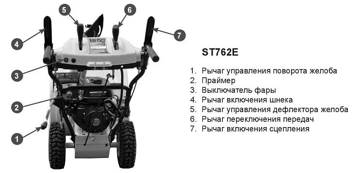 Схема снегоуборщик Champion ST762E
