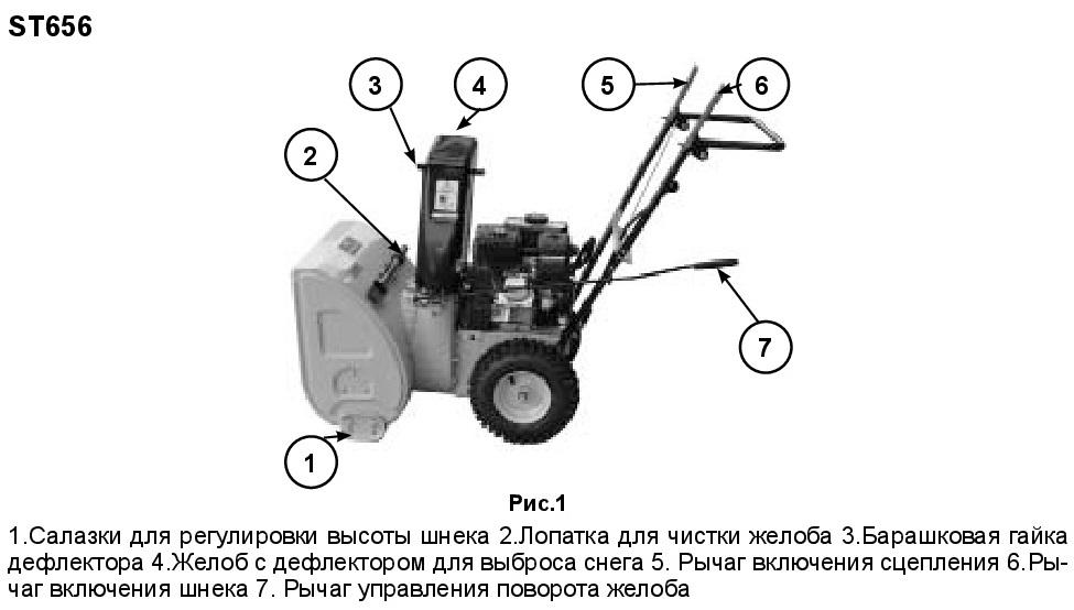 Схема снегоуборщика Champion ST656
