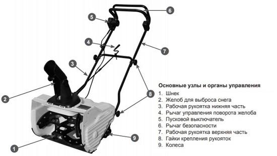 Устройство снегоуборщика Champion STE1650